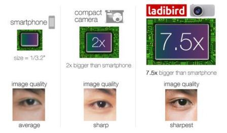 Kamera Terbaik iPhone
